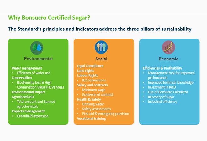 certified sugar